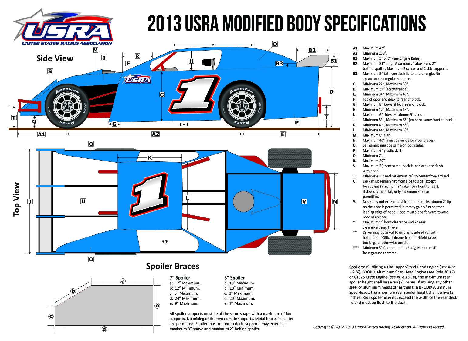 body_usra_modified_2013